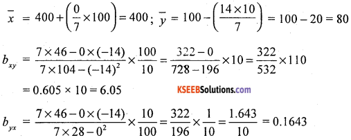 1st PUC Statistics Question Bank Chapter 6 Analysis of Bivariate Correlation and Regression -59