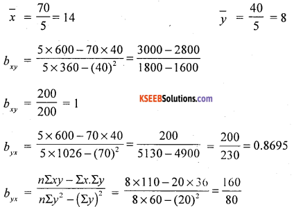 1st PUC Statistics Question Bank Chapter 6 Analysis of Bivariate Correlation and Regression -65
