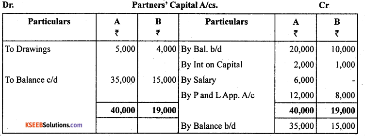 2nd PUC Accountancy Model Question Paper 1 with Answers - 31