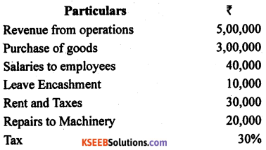 2nd PUC Accountancy Previous Year Question Paper March 2019 - 6