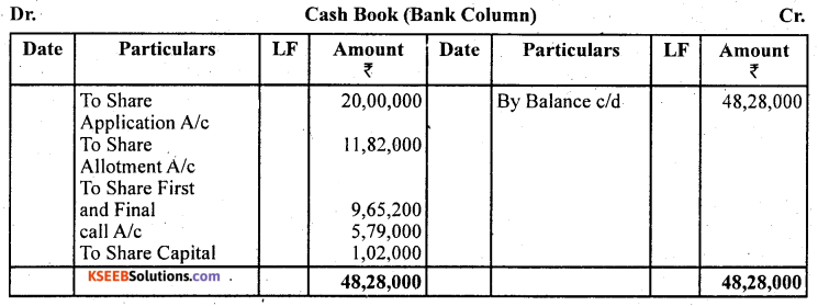 2nd PUC Accountancy Question Bank Chapter 1 Accounting for Share Capital - 75