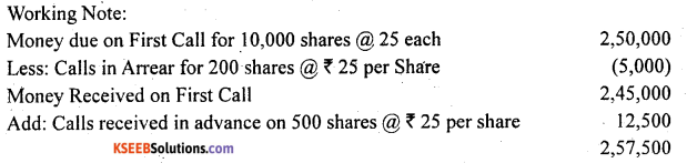 2nd PUC Accountancy Question Bank Chapter 1 Accounting for Share Capital - 9