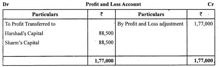 2nd PUC Accountancy Question Bank Chapter 2 Accounting for Not for Profit Organisation - 15