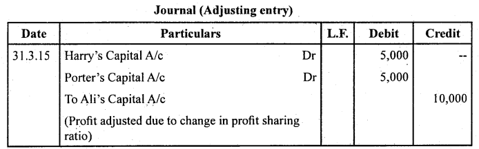 2nd PUC Accountancy Question Bank Chapter 2 Accounting for Not for Profit Organisation - 58