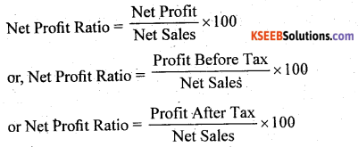 2nd PUC Accountancy Question Bank Chapter 5 Accounting Ratios - 22