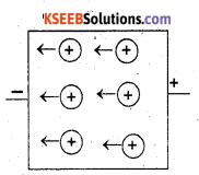 2nd PUC Chemistry Question Bank Chapter 1 The Solid State - 16