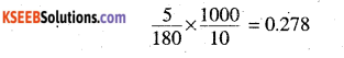 2nd PUC Chemistry Question Bank Chapter 2 Solutions - 23
