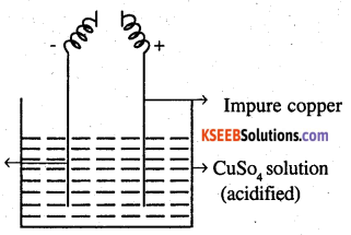 2nd PUC Chemistry Question Bank Chapter 6 General Principles and Processes of Isolation of Elements - 11