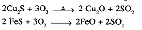 2nd PUC Chemistry Question Bank Chapter 6 General Principles and Processes of Isolation of Elements - 4