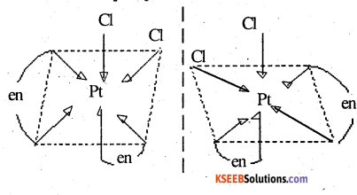 2nd PUC Chemistry Question Bank Chapter 9 Coordination Compounds - 18