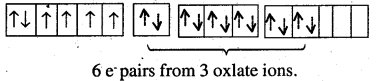 2nd PUC Chemistry Question Bank Chapter 9 Coordination Compounds - 33