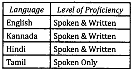 2nd PUC English Previous Year Question Paper June 2019 image - 3