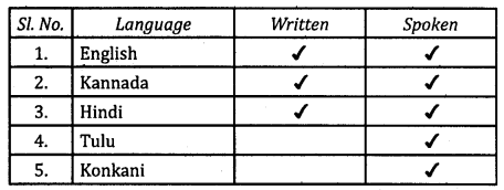 2nd PUC English Previous Year Question Paper March 2018 image - 3