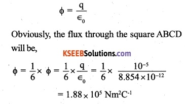2nd PUC Physics Question Bank Chapter 1 Electric Charges and Fields 21