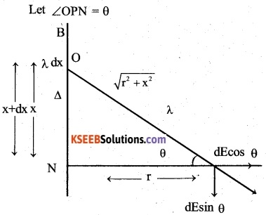 2nd PUC Physics Question Bank Chapter 1 Electric Charges and Fields 40