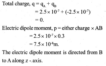 2nd PUC Physics Question Bank Chapter 1 Electric Charges and Fields 8