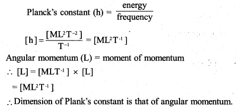 2nd PUC Physics Question Bank Chapter 11 Dual Nature of Radiation and Matter 53