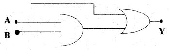 2nd PUC Physics Question Bank Chapter 14 Semiconductor Electronics Materials, Devices and Simple Circuits 29