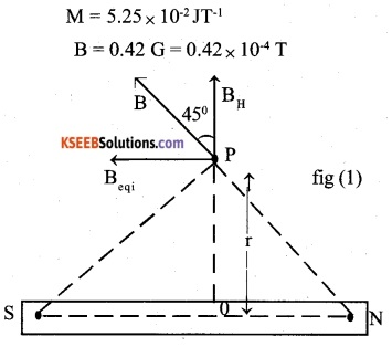 2nd PUC Physics Question Bank Chapter 5 Magnetism and Matter 10