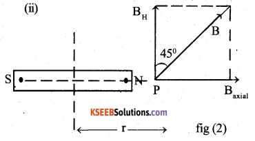 2nd PUC Physics Question Bank Chapter 5 Magnetism and Matter 12