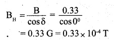 2nd PUC Physics Question Bank Chapter 5 Magnetism and Matter 16