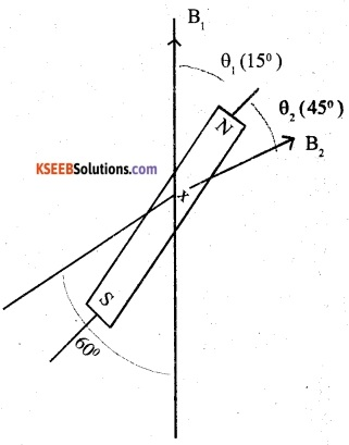 2nd PUC Physics Question Bank Chapter 5 Magnetism and Matter 22