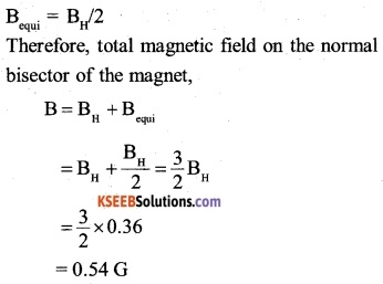 2nd PUC Physics Question Bank Chapter 5 Magnetism and Matter 8