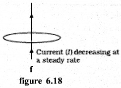 2nd PUC Physics Question Bank Chapter 6 Electromagnetic Induction 3