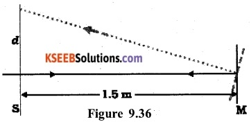 2nd PUC Physics Question Bank Chapter 9 Ray Optics and Optical Instruments 11