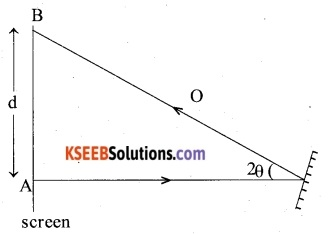 2nd PUC Physics Question Bank Chapter 9 Ray Optics and Optical Instruments 12