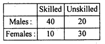 2nd PUC Statistics Model Question Paper 1 with Answers - 20