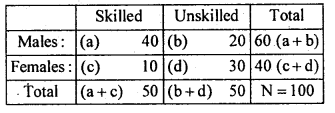 2nd PUC Statistics Model Question Paper 1 with Answers - 21