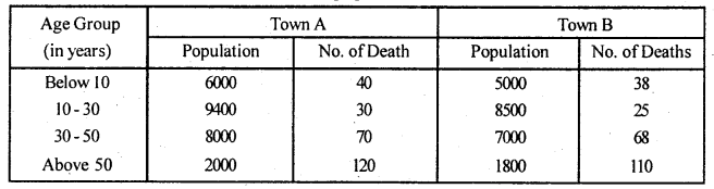 2nd PUC Statistics Model Question Paper 1 with Answers - 34