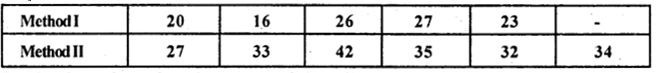 2nd PUC Statistics Model Question Paper 1 with Answers - 38