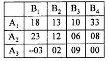 2nd PUC Statistics Model Question Paper 2 with Answers - 18