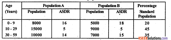 2nd PUC Statistics Model Question Paper 2 with Answers - 33