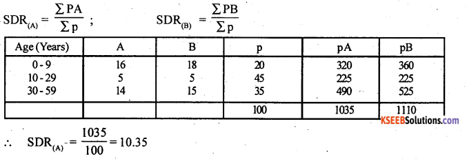 2nd PUC Statistics Model Question Paper 2 with Answers - 34