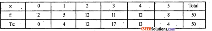 2nd PUC Statistics Model Question Paper 2 with Answers - 43