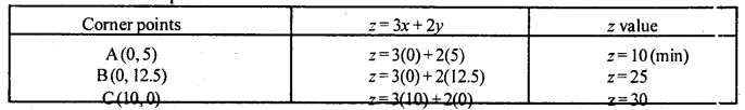 2nd PUC Statistics Model Question Paper 3 with Answers - 30
