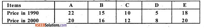 2nd PUC Statistics Question Bank Chapter 2 Index Numbers - 11