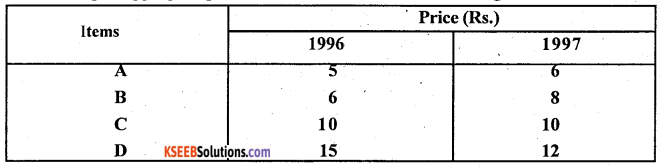 2nd PUC Statistics Question Bank Chapter 2 Index Numbers - 12