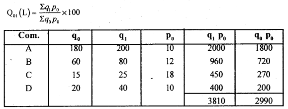 2nd PUC Statistics Question Bank Chapter 2 Index Numbers - 26