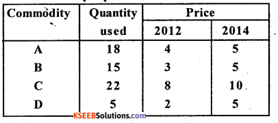 2nd PUC Statistics Question Bank Chapter 2 Index Numbers - 27