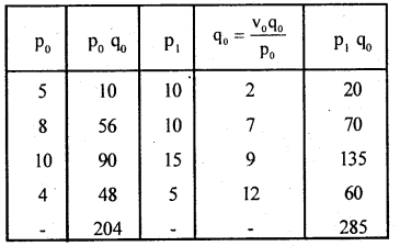 2nd PUC Statistics Question Bank Chapter 2 Index Numbers - 32