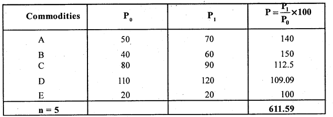 2nd PUC Statistics Question Bank Chapter 2 Index Numbers - 34