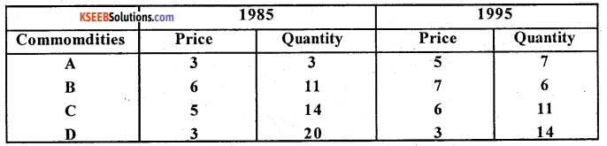 2nd PUC Statistics Question Bank Chapter 2 Index Numbers - 35
