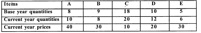 2nd PUC Statistics Question Bank Chapter 2 Index Numbers - 37