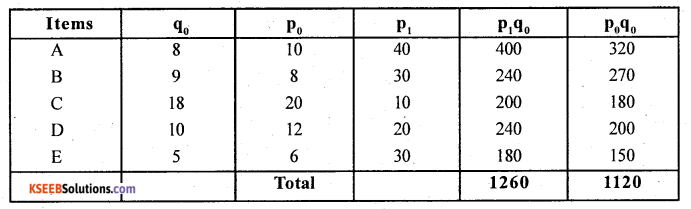 2nd PUC Statistics Question Bank Chapter 2 Index Numbers - 38