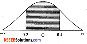 2nd PUC Statistics Question Bank Chapter 5 Theoretical Distribution - 147