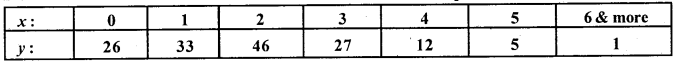 2nd PUC Statistics Question Bank Chapter 5 Theoretical Distribution - 62